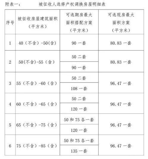 <a href=https://www.jingyunlvshi.com/remove/House/ target=_blank class=infotextkey>房屋拆迁</a>补偿标准
